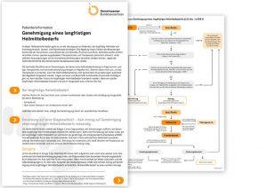 Information Heilmittelverordnung